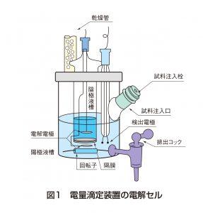 図1 電量滴定装置の電解セル